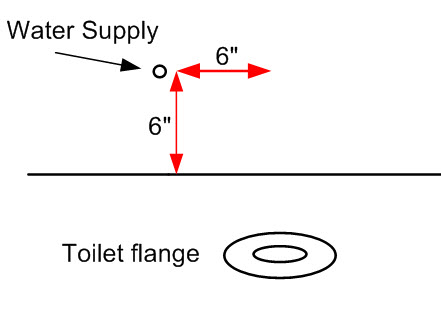 Toilet water supply rough in location